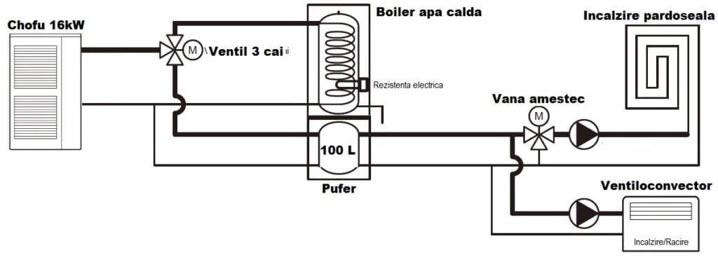 Schema de montaj pompa caldura